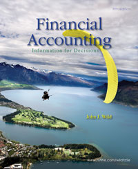 Solution Manual for Financial Accounting Information for Decisions 5th Edition by Wild