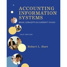 Accounting Information Systems Hurt 2nd Edition Test Bank