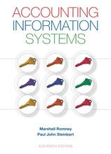 Accounting Information Systems Romney 11th Edition Solutions Manual