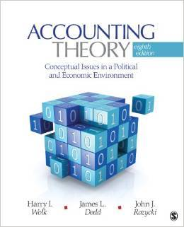 Instructor Manual For Accounting Theory: Conceptual Issues in a Political and Economic Environment 8th edition by Harry I. (Ira) Wolk, James (Jim) L. Dodd, John J. Rozycki
