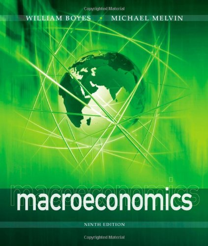 Solution Manual for Macroeconomics 9th Edition by Boyes