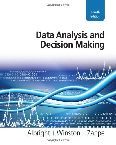Data Analysis and Decision Making Albright 4th Edition Solutions Manual