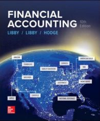 Test Bank for Financial Accounting 10th by Libby