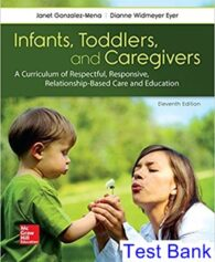 Infants Toddlers and Caregivers A Curriculum of Respectful Responsive Relationship Based Care and Education 11th Edition Gonzalez Mena Test Bank