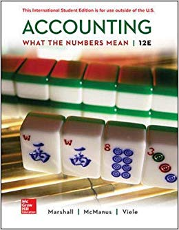 Test Bank for Accounting What the Numbers Mean 12th by Marshall